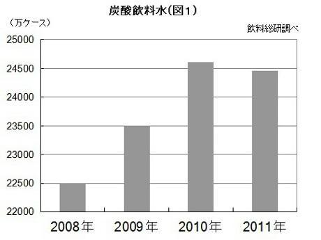 http://images.keizai.biz/akiba_keizai/column/1340787280/1340787456.jpg