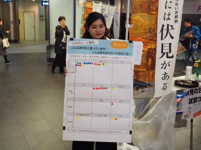 京都伏見 伏見桃山・中書島の観光PR 稲荷からの観光客の取り込み狙い