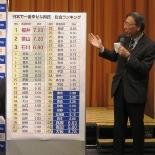 日本で一番幸せな都道府県は?-法政大学が研究発表