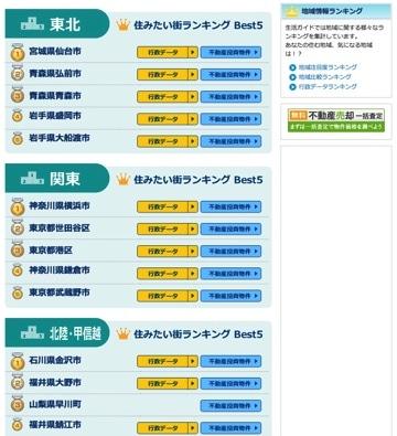 大船渡市が「住みたい街」ランキングで東北5位 全国でもトップ100以内