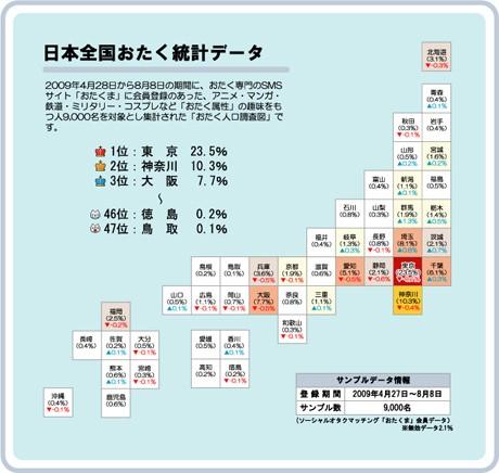 画像=全国おたく人口分布図
