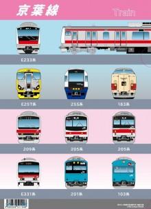書泉オリジナル「京葉線クリアファイル」 E233系ほか歴代車両をデザイン