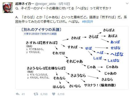 10 日間 市 天気 秋田