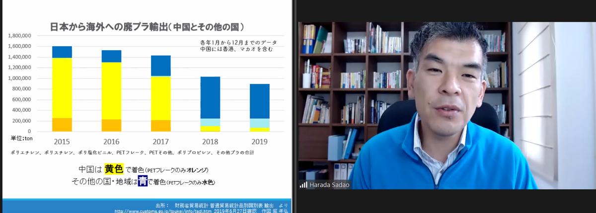 講演中の大阪商業大学・原田禎夫准教授