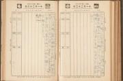 千駄木の森鴎外記念館で「1915-16」展 100年前の鴎外と時代を見る