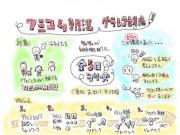 文京・本郷の地域連携拠点「フミコム」で朝活、グラレコ講座始まる