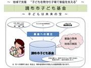 調布市に「子どものために」と1億円寄付-今春創設の「子ども基金」へ