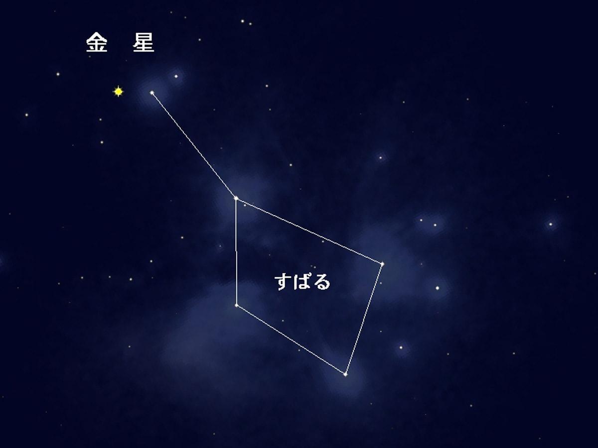 4月4日20時ころ、金星とすばるが近くに見える様子(イメージ)