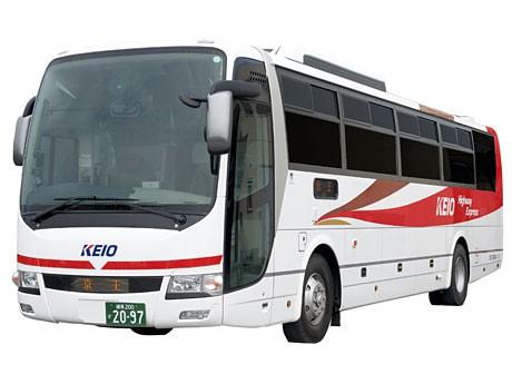 富士急 ハイ ランド バス 富士急ハイランド - Wikipedia
