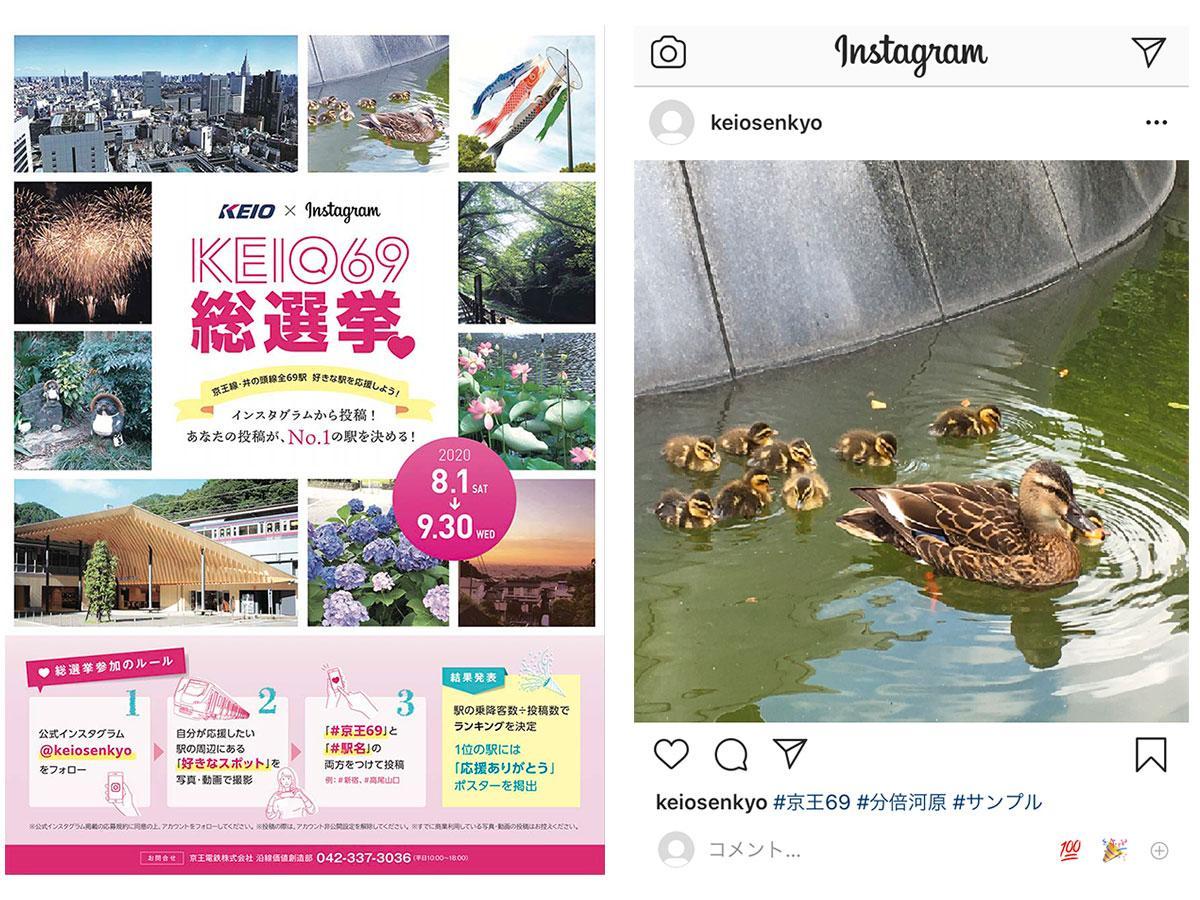 駅名と「#京王69」の2つのハッシュタグを付けて投稿したイメージ