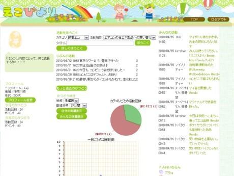 「えこびより」のマイページ画面