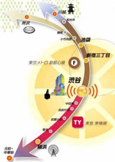 東横線と副都心線の相互直通運転のイメージ