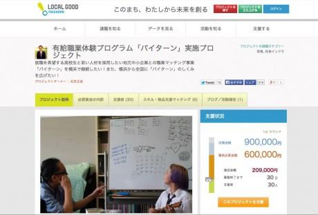 LOCAL GOOD YOKOHAMA」(ローカルグッドヨコハマ)のクラウドファンディング機能