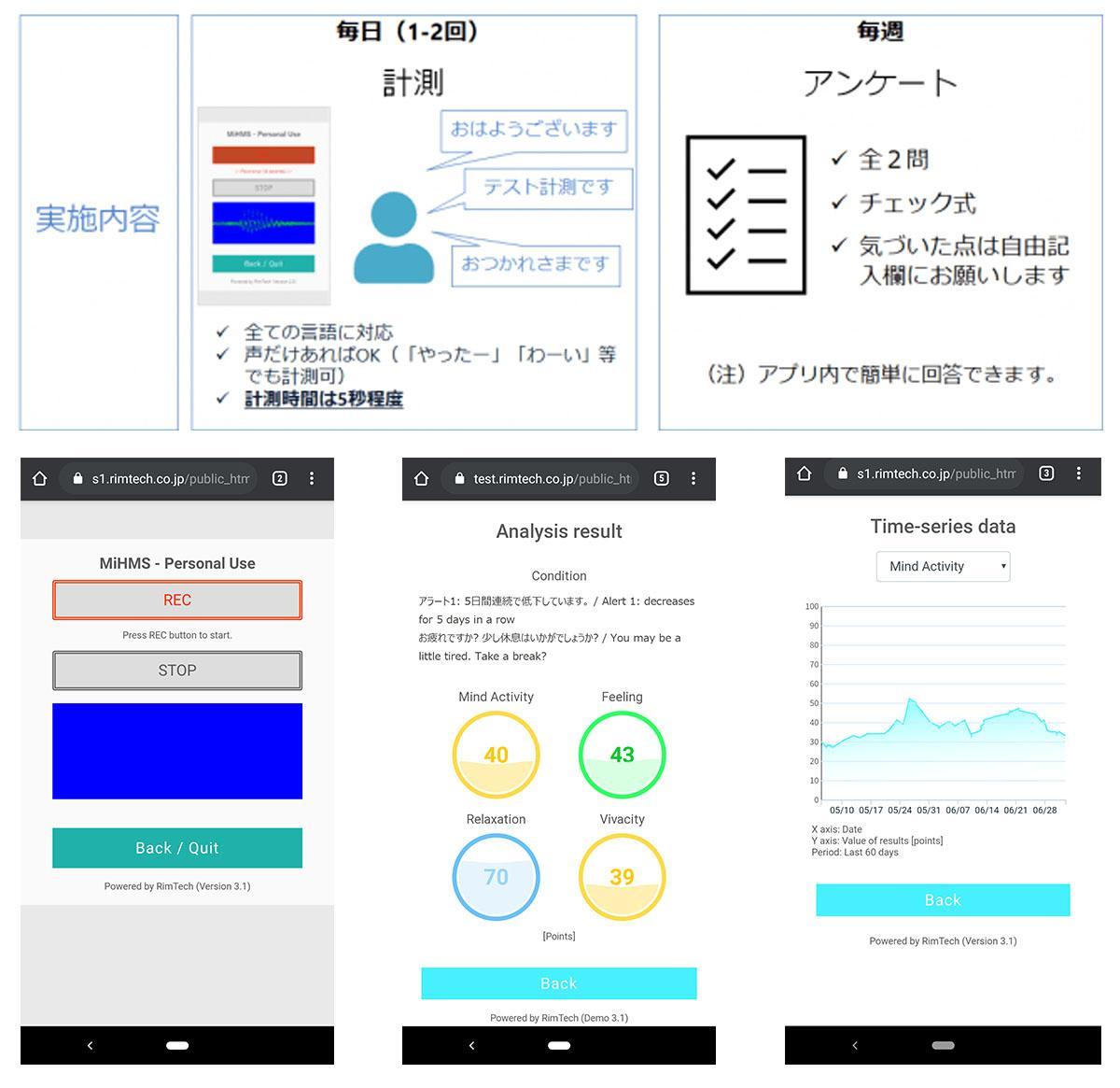 実証実験の内容とシステム利用画面