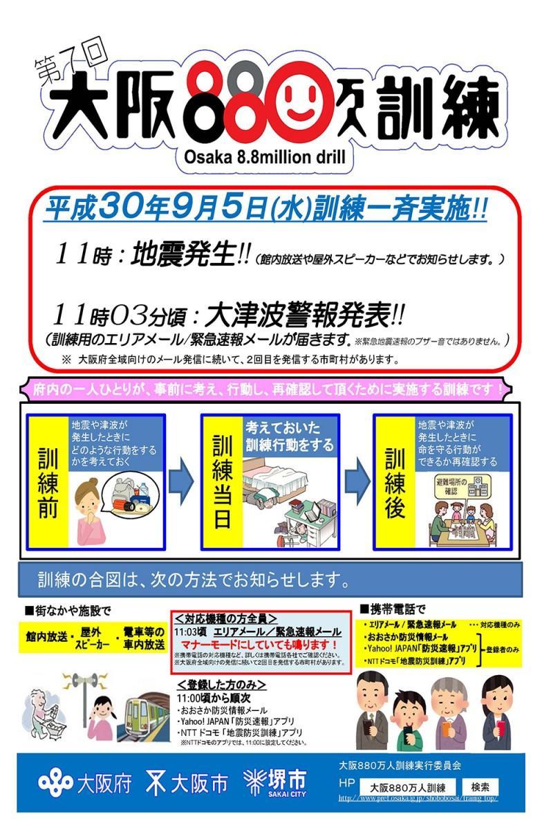 「第7回大阪880万人訓練」