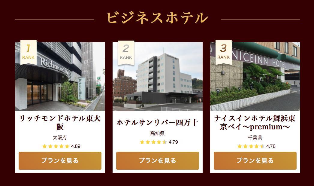 「Yahoo!トラベルアワード2019」口コミ部門ビジネスホテル区分でリッチモンドホテル東大阪が1位を獲得