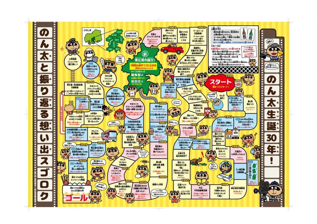 東広島市のマスコットキャラクター「のん太」生誕30周年を記念したA2サイズのすごろく