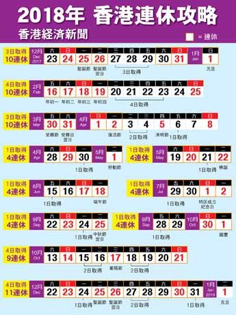 香港の公休日と有休取得をあわせた攻略法による連続休暇想定