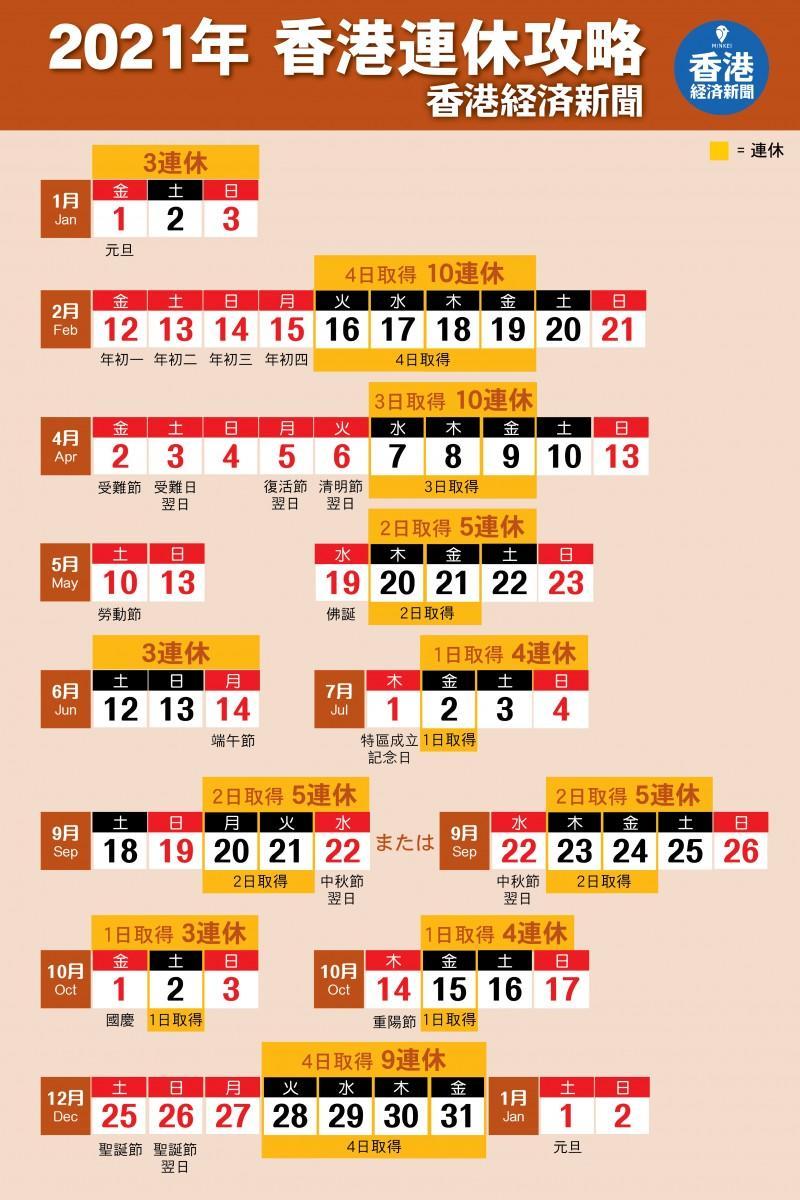 香港で発表となった2021年の公休日予定