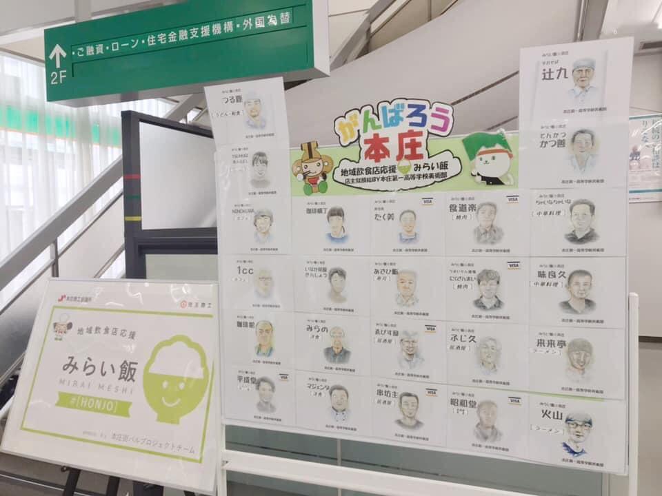 埼玉りそな銀行本庄支店内に掲出されている似顔絵