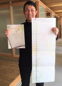 宮崎・日向で「ドリームブック」配布へ 人生120年時代見据えた「終活」冊子