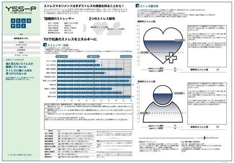 「ワイキューブ ストレス サーベイ」の分析結果(サンプル)