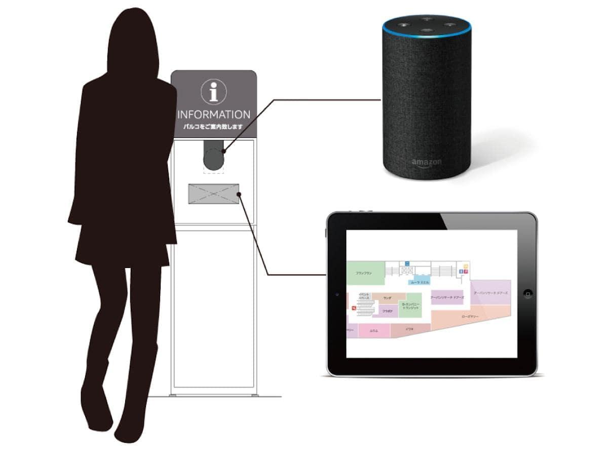 「Amazon Echo(アマゾンエコー)」を活用した「音声案内サービス」
