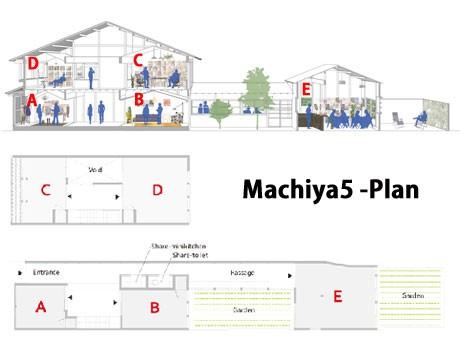 見学コースのひとつ「Machiya5」のプラン図