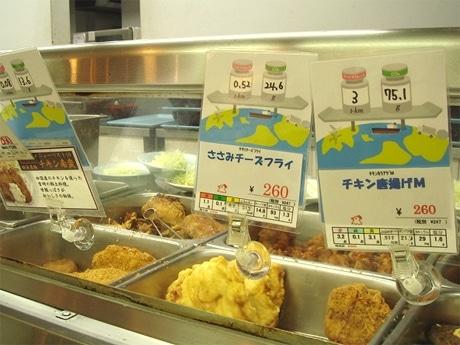 各食堂で提供される約400の共通メニューにフードマイレージと二酸化炭素排出量を表示