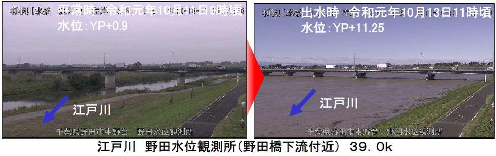ライブ 江戸川