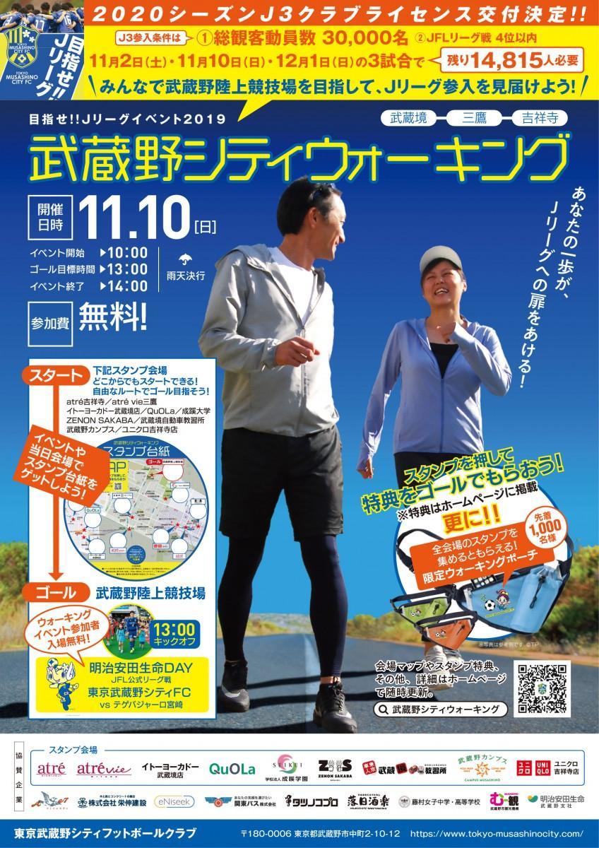 武蔵野市内各所をスタンプラリーしながらウオーキングを楽しむ