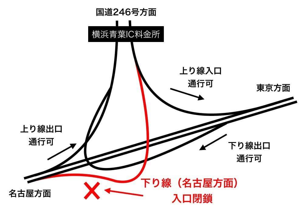 横浜青葉ICの名古屋方面入口ランプのみ夜間閉鎖