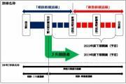 相鉄・東急直通線、「相鉄新横浜線」「東急新横浜線」に路線名決定