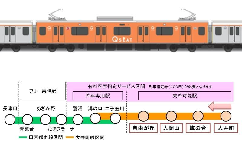 「Q SEAT」のラッピング車両(上)、サービス区間(下)