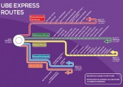 マニラ空港発着の大型バス「UBE Express」に新路線