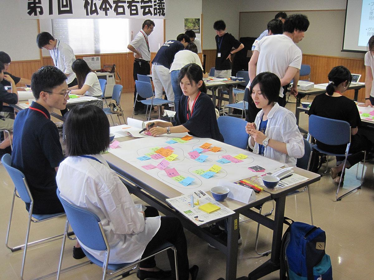 昨年度の「松本若者会議」の様子(2019年9月7日)