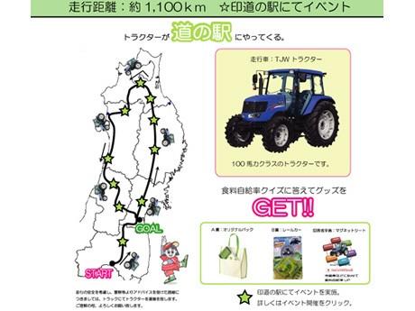 農機 井関 井関農機(株)【6310】:チャート