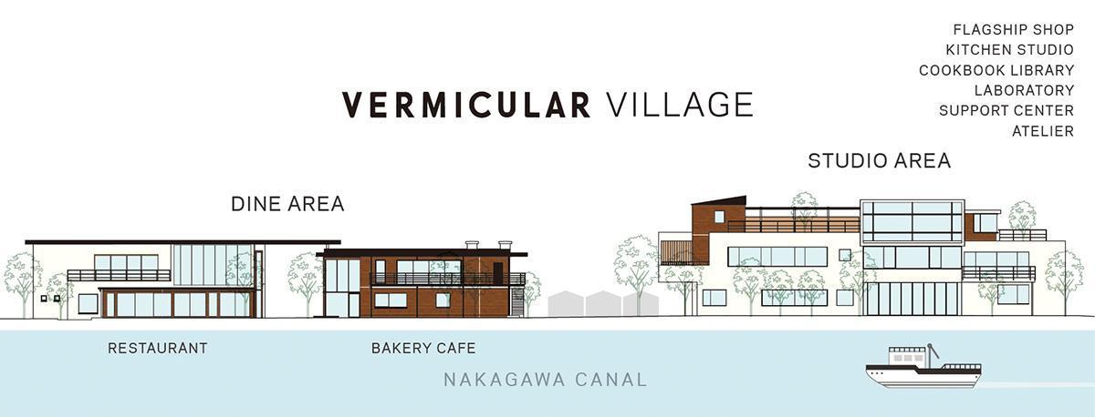 「VERMICULAR VILLAGE(バーミキュラ ビレッジ)」のイメージ図
