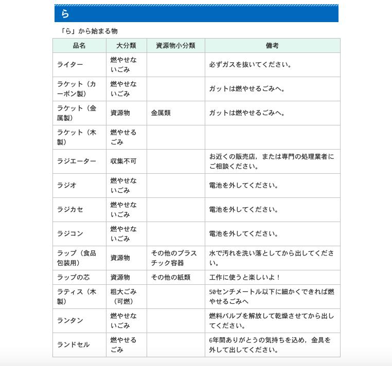 ひたちなか市のゴミ分別辞典(ら行)