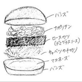 森田薫さんのアイデア原案(実際の商品とは異なる)