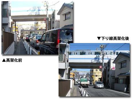 都道下石神井大泉線(444号線)の状況