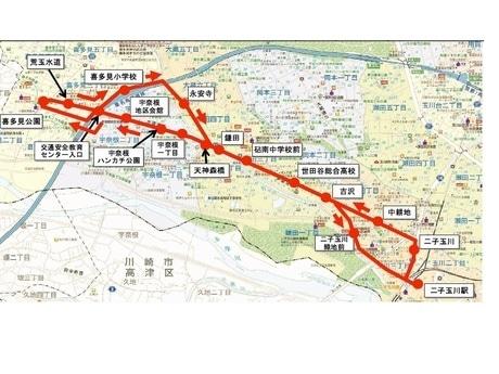 喜多見・宇奈根地区コミュニティバス〈玉05〉のルート図
