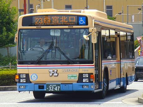 バス 定期 阪急