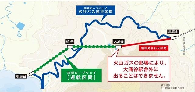 姥子駅~大涌谷駅が開通