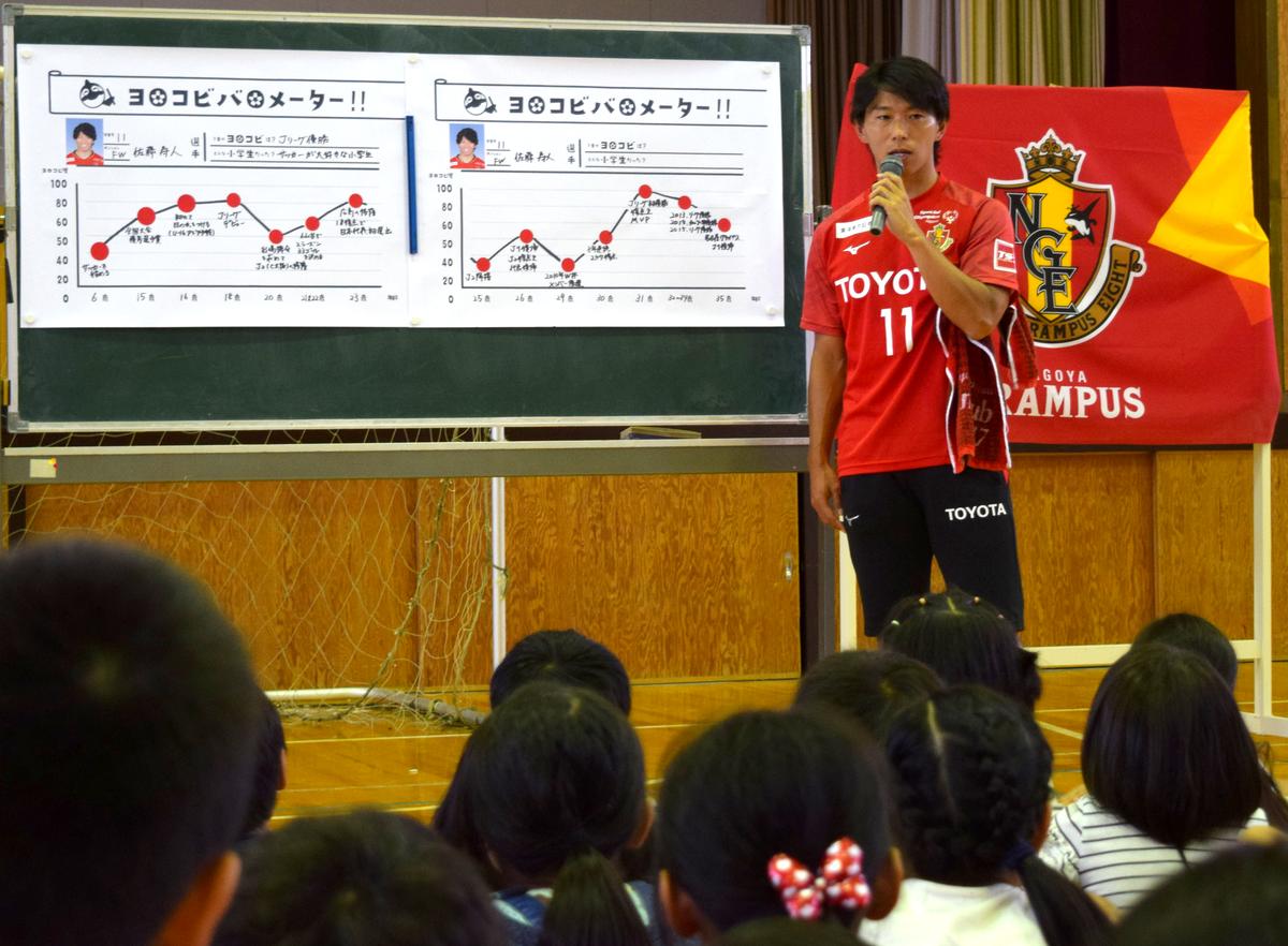 豊岡小学校を学校訪問した名古屋グランパス佐藤寿人選手