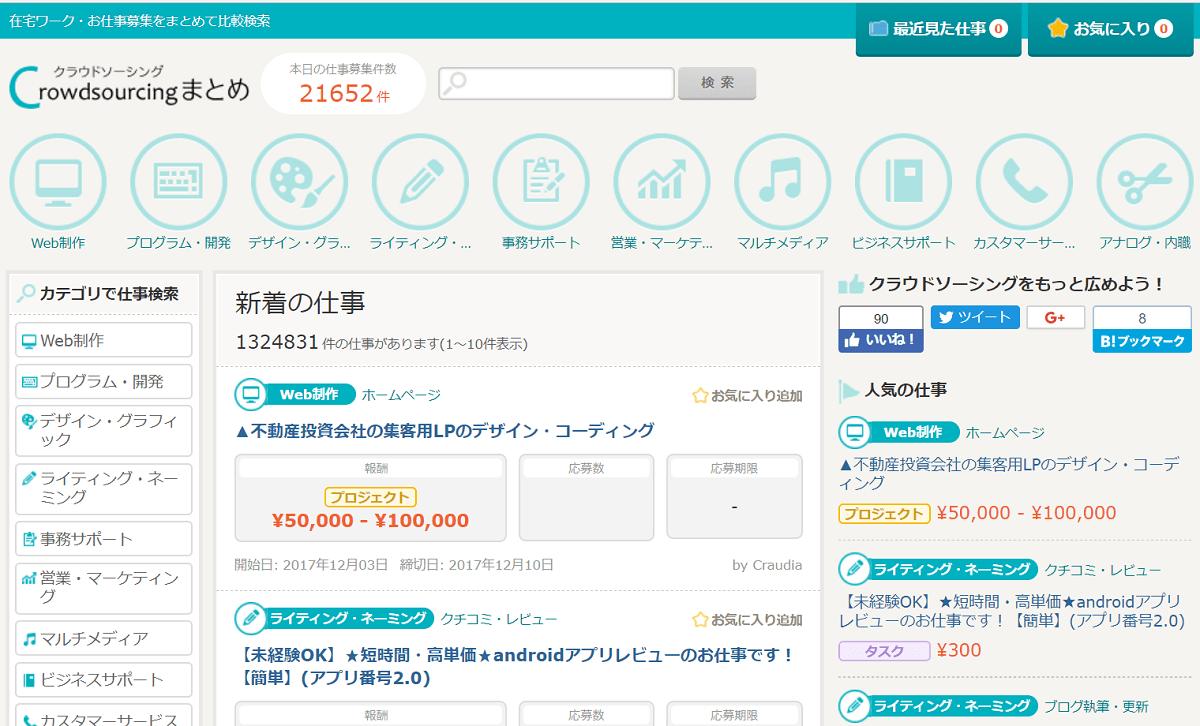 「Crowdsourcingまとめ」のトップページ(画像:コネクト)