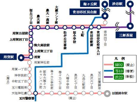 画像:東急バス公式ホームページより