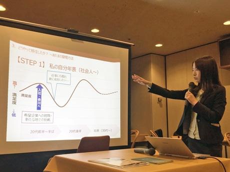 夫婦で札幌へUIターンを成功させた本居みゆきさんの発表