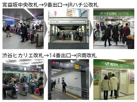 新渋谷駅からJR線への主な乗換ルート