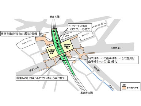 改良工事後のイメージ。山手線と埼京線のホームを並列化する